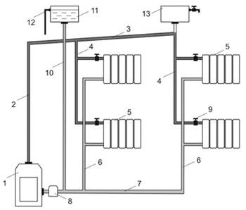 Credit dimpots pour changement de chauffage devis de for Quelle puissance de radiateur pour quelle surface
