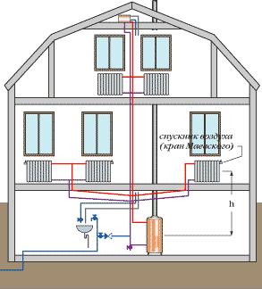 Calcul puissance chauffage dune piece brest for Calcul chauffage maison
