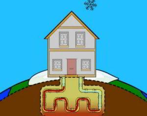 схема геотермального отопления дома.