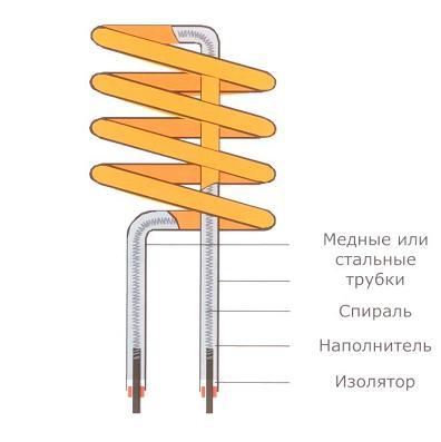 Схема ТЭНа электрокотла