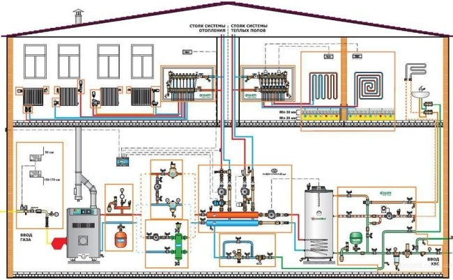 Схема автономного утепления частного дома