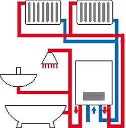Схема функционирования двухуровневой системы отопления в многоэтажном доме