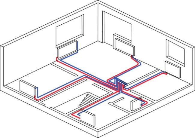 Схема двухтрубной системы обогрева