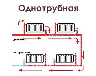 Calcul puissance radiateur hydraulique champigny sur for Calcul puissance chauffage central