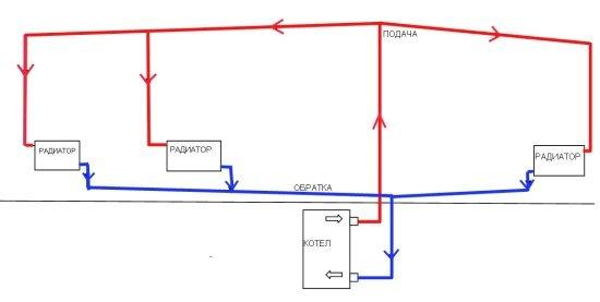 Системы отопления схемы описание