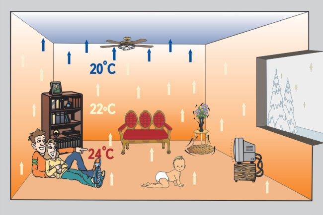 radiateur chauffage individuel gaz travaux devis metz villeurbanne saint denis entreprise. Black Bedroom Furniture Sets. Home Design Ideas