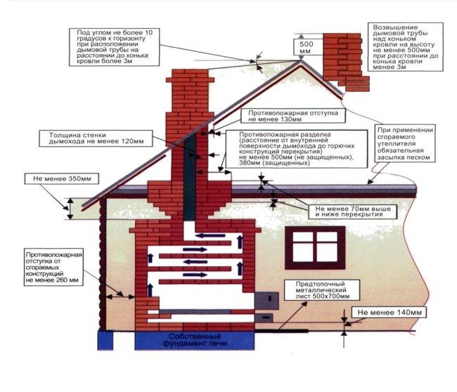 chauffage gainable reversible travaux chantier mulhouse. Black Bedroom Furniture Sets. Home Design Ideas