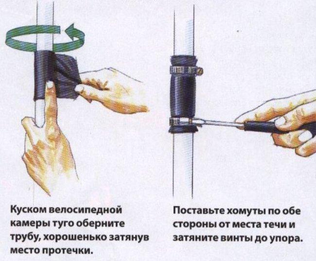 Использование заплатки для устранения течи в трубе