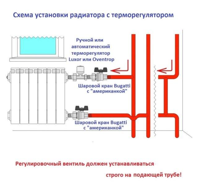 Схема установки батареи с регулятором