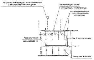 Коллектор для отопления схема