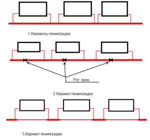 """Варианты """"Ленинградки"""""""