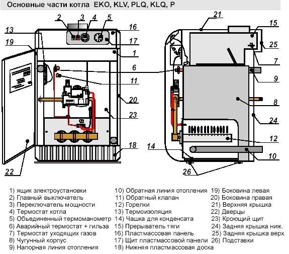 Устройство газового котла.