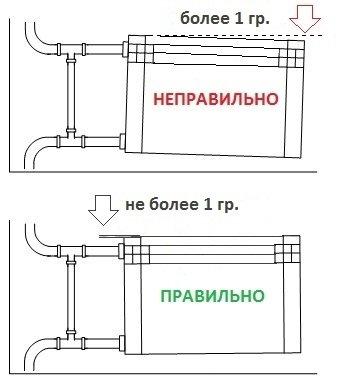 установка радиатора.
