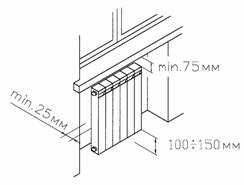 Размещение радиатора под окном