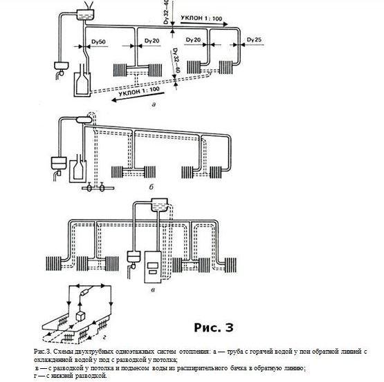 Рисунок 3 (Схемы двухтрубных