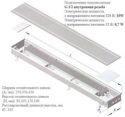 строение конвекторов