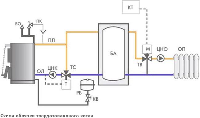 Схема подключения расширительного бака отопления фото 972