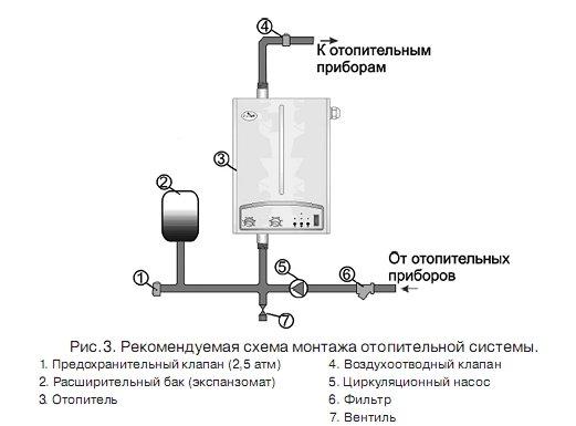 Схема электрического котла.