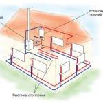 Как сделать паровое отопление частного дома своими руками?