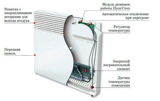 changer le thermostat dun radiateur electrique dunkerque. Black Bedroom Furniture Sets. Home Design Ideas