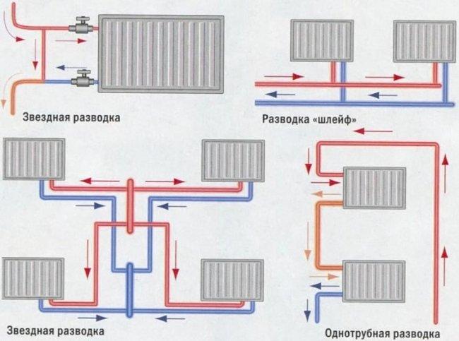 Схемы тепловой разводки