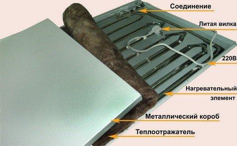 Конструкция ИК нагревателя