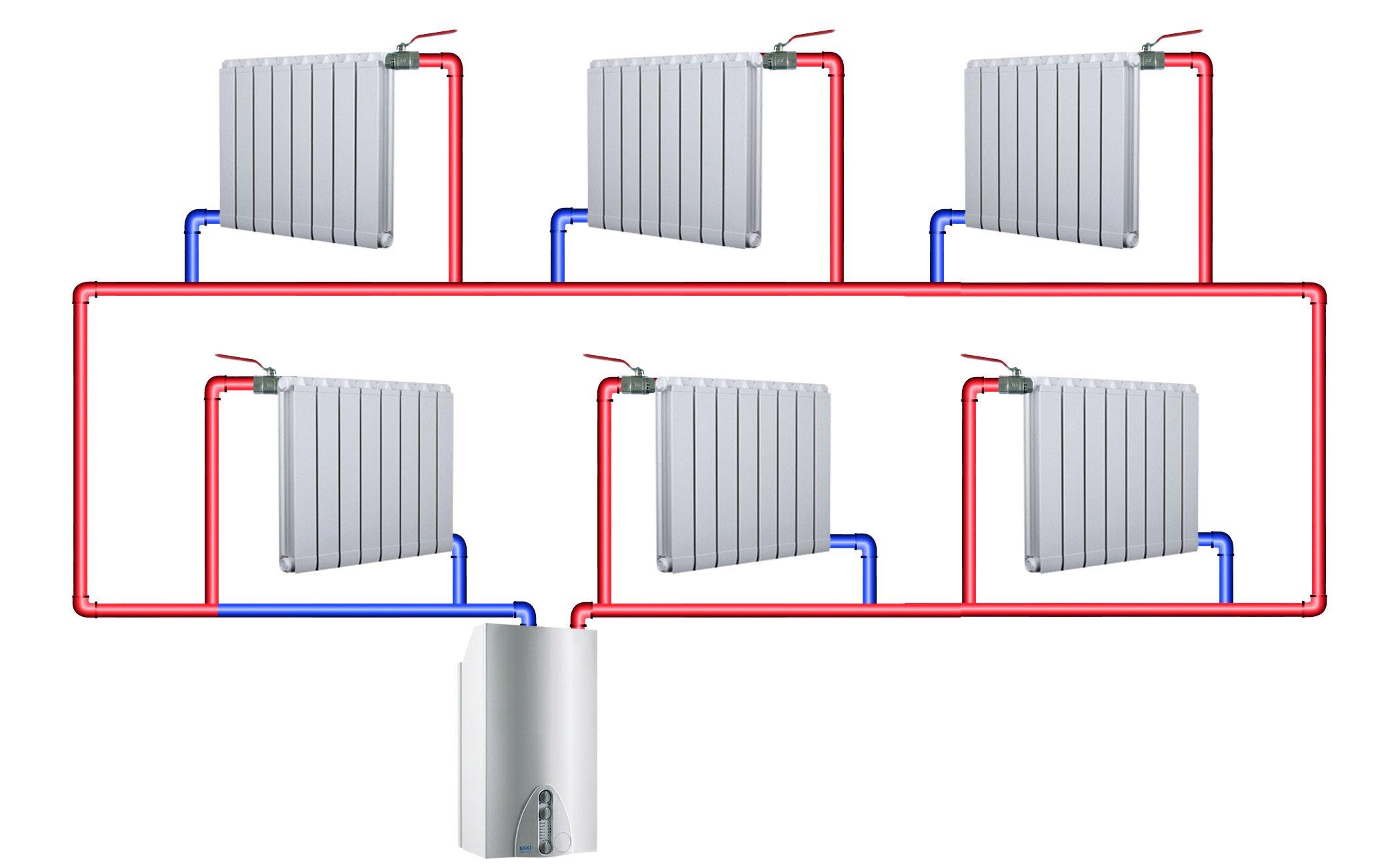 Устройство и монтаж двухтрубная отопительной системы в двухэтажном доме