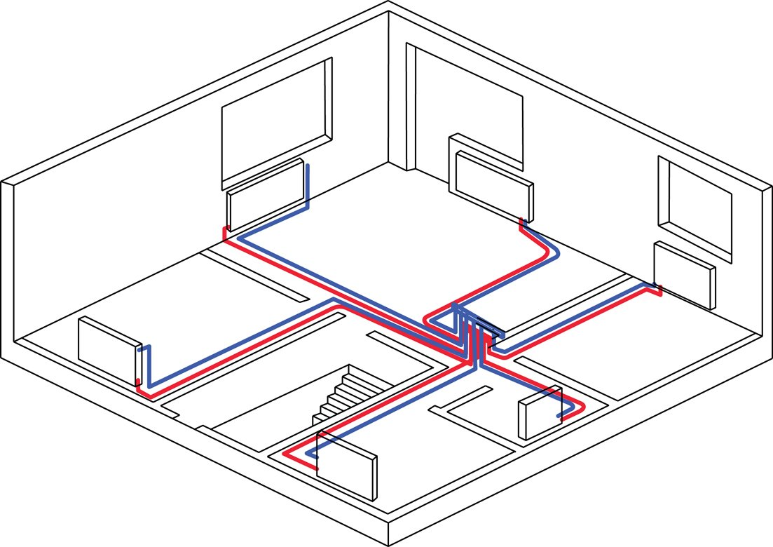 Особенности двухконтурной системы отопления