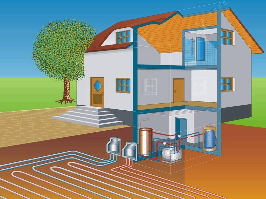 Как правильно использовать тепло земли на загородном участке для отопления частного дома