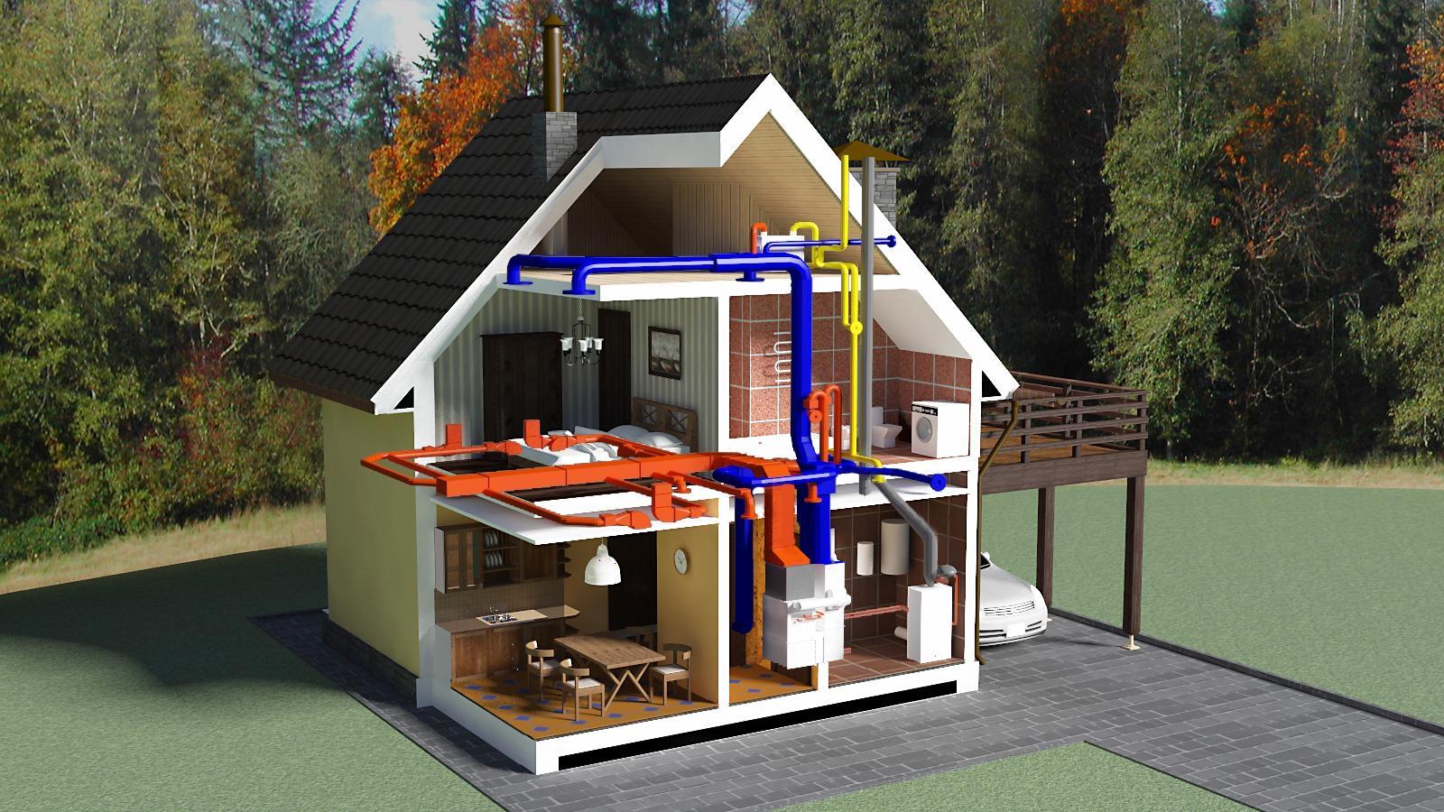 Основные способы отопления загородного дома своими руками
