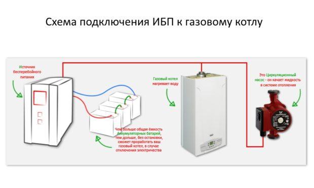 Схема подключения бесперебойника к газовому котлу
