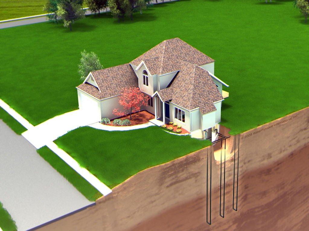 Геотермальная отопительная система как основной источник тепла в доме