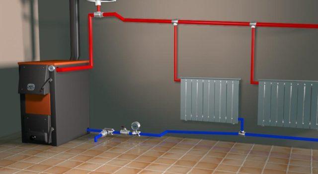 Монтаж систем отопления и водоснабжения москва