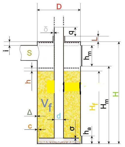 Печь Бубафоня: схема