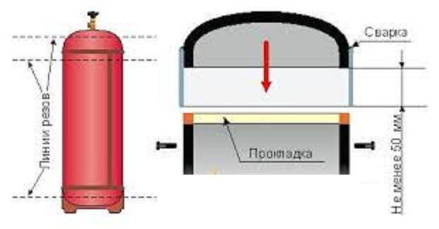Печь ракета из газового баллона своими руками видео