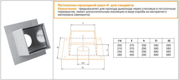 Металлический короб для междуэтажных перекрытий