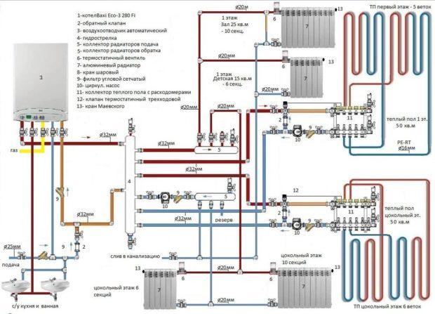 Пример схемы обвязки двухконтурного котла