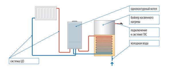 Пример схемы обвязки одноконтурного газового котла с отдельно стоящим бойлером