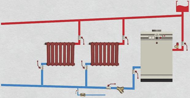 Схема обвязки напольного котла