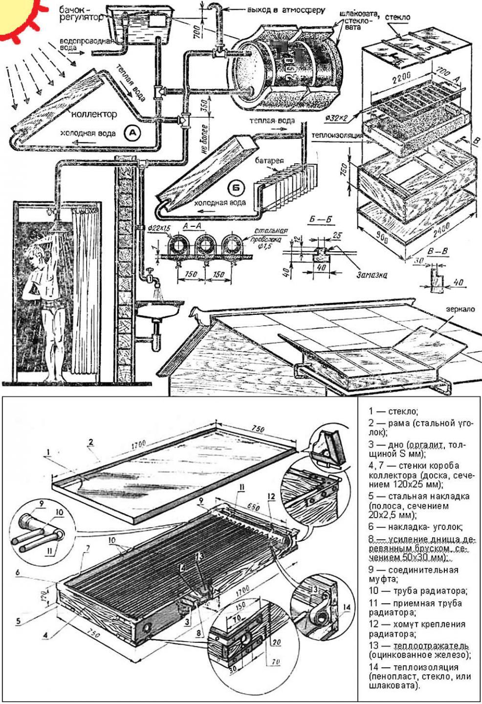 Летний душ для дачи: постройка своими руками 76