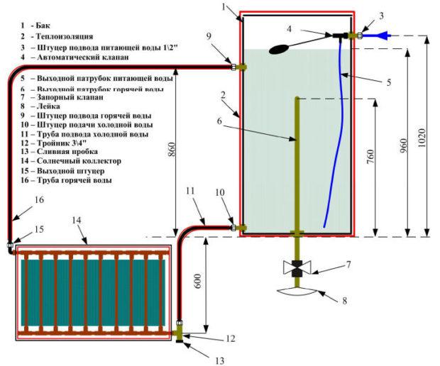Схема конструкции солнечного коллектора