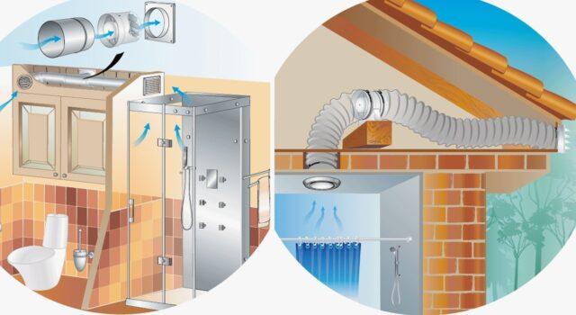 Установка вентилятора в вентиляционной системе