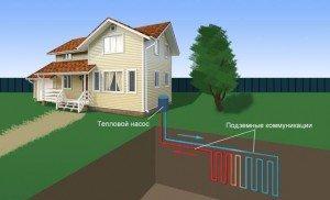 Геотермальное отопление набирает пользуется спросом у населенияТенденция использования геотермального отопления приобретает массовый характер. Нажмите для увеличения.