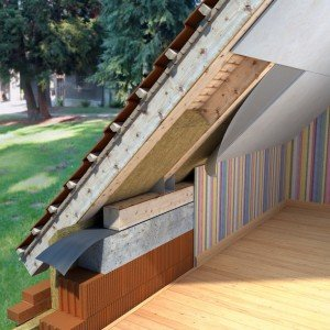 Структура теплоизоляции крыши минватой