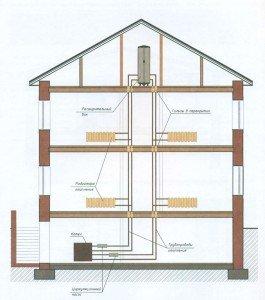 Схема двухуровневой системы отопления в частном доме
