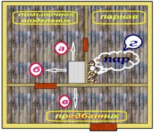 Схема расположения помещений в бане