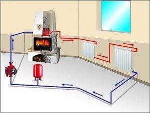 Вмонтированная в печь водяная система позволяет отапливать несколько помещений одновременно