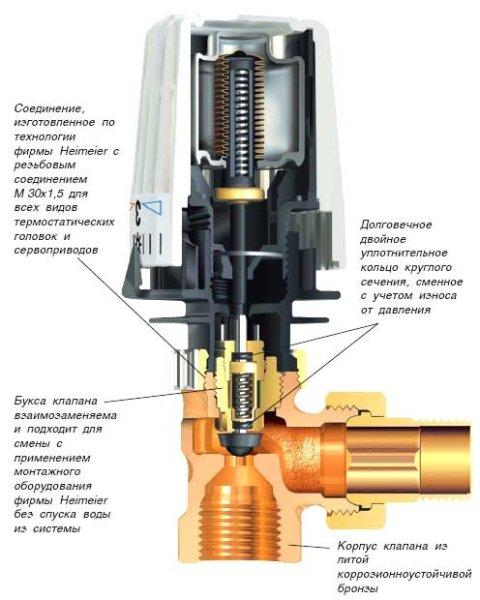 Схема термостатического клапана