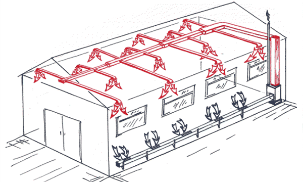 Правильное расположение источников тепла по периметру позволит в  одинаковом объёме отапливать помещения. Нажмите для увеличения.