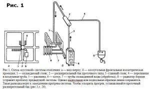 Схема кустовой системы отопления